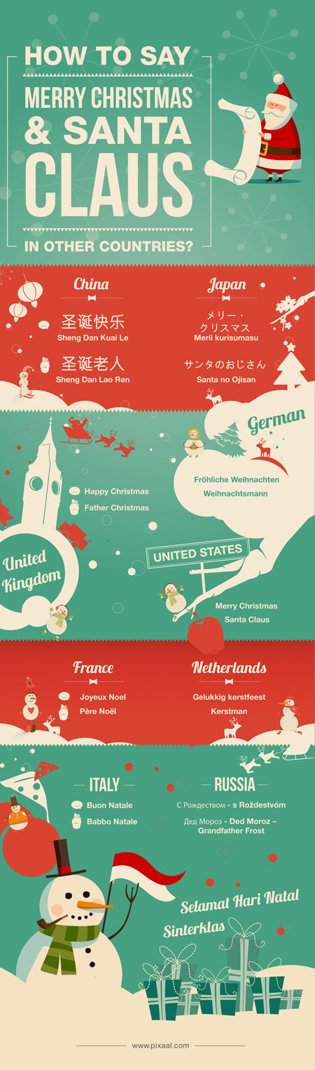 how to say merry christmas in other languages elf blog