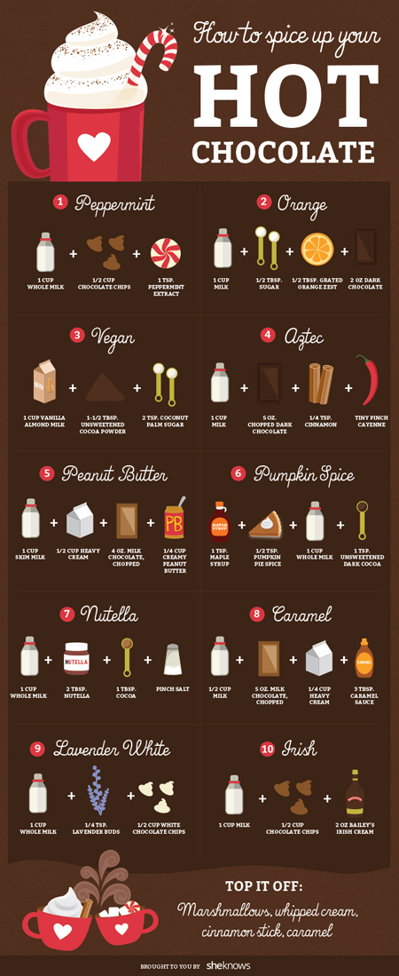 SO MANY Ways to Drink Hot Chocolate!