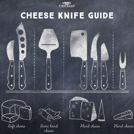 Castello Cheese Knife Guide