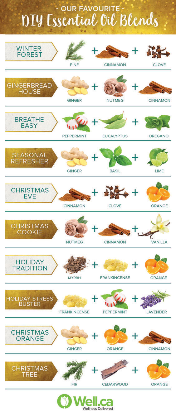 Holiday Essential Oils Blends